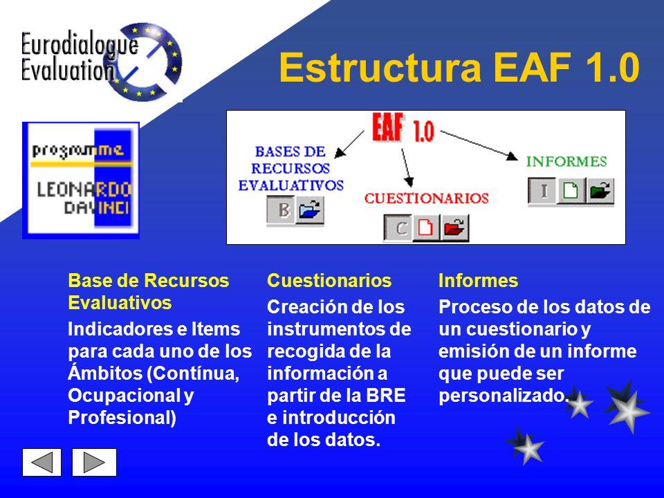 Estructura EAF 1.0 Base de Recursos Evaluativos Indicadores e Items para cada uno de los Ámbitos (Contínua, Ocupacional y Profesional) Cuestionarios C