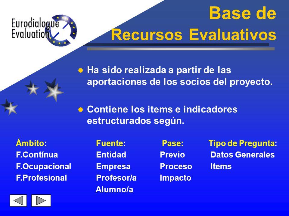 Base de Recursos Evaluativos Ha sido realizada a partir de las aportaciones de los socios del proyecto. Contiene los items e indicadores estructurados