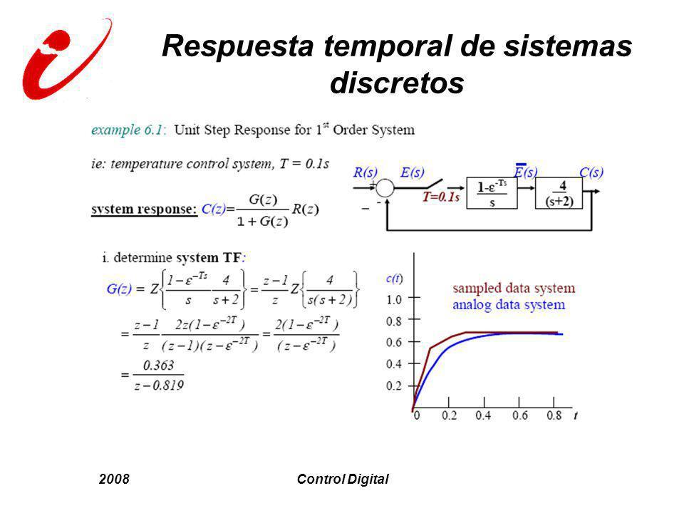 2008Control Digital Respuesta temporal de sistemas discretos