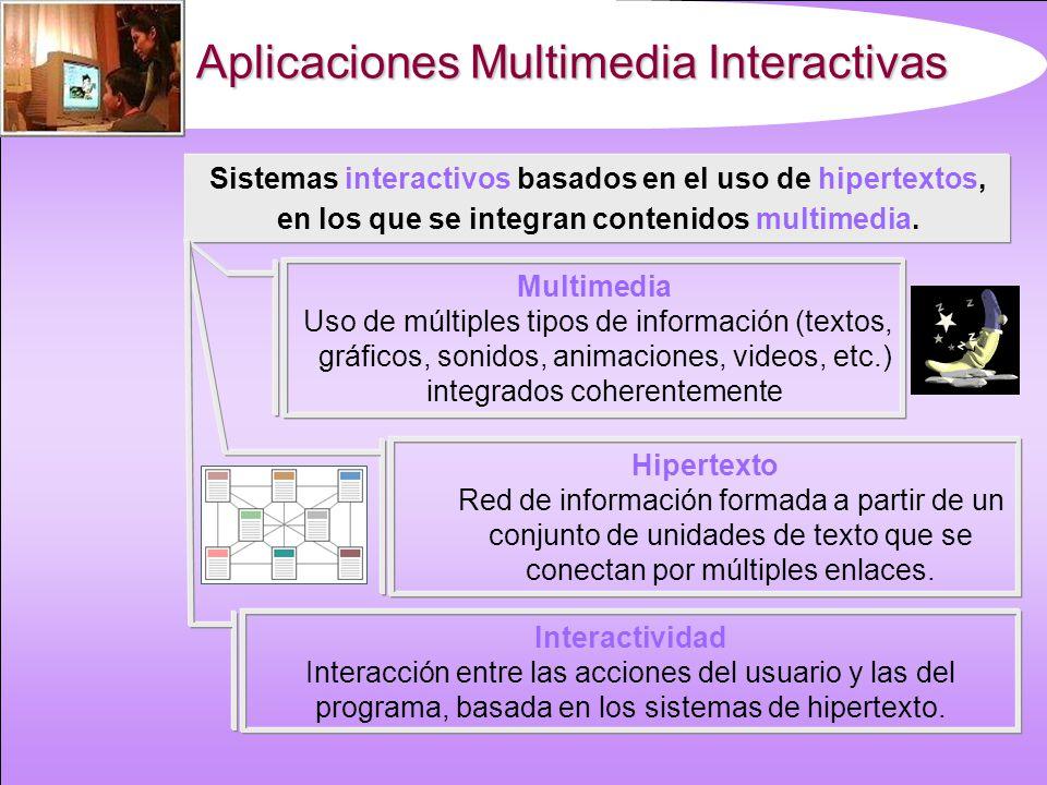 Aplicaciones Multimedia Interactivas Sistemas interactivos basados en el uso de hipertextos, en los que se integran contenidos multimedia.