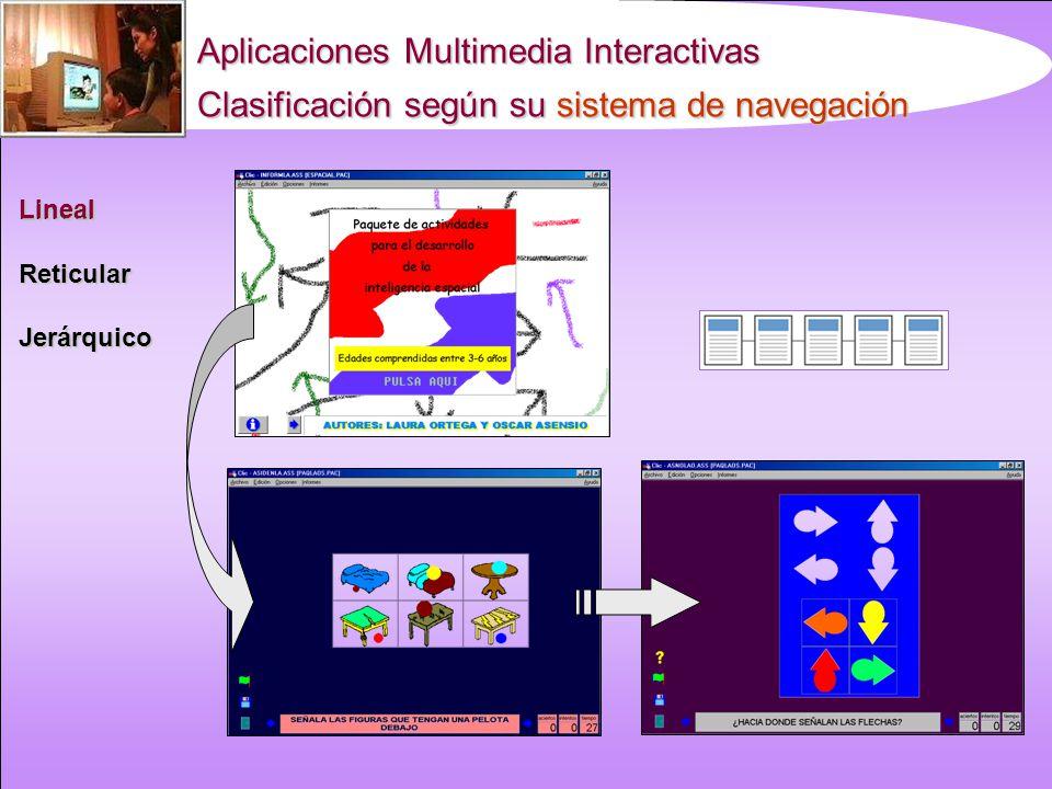 Aplicaciones Multimedia Interactivas Sistemas interactivos basados en el uso de hipertextos, en los que se integran contenidos multimedia. Multimedia