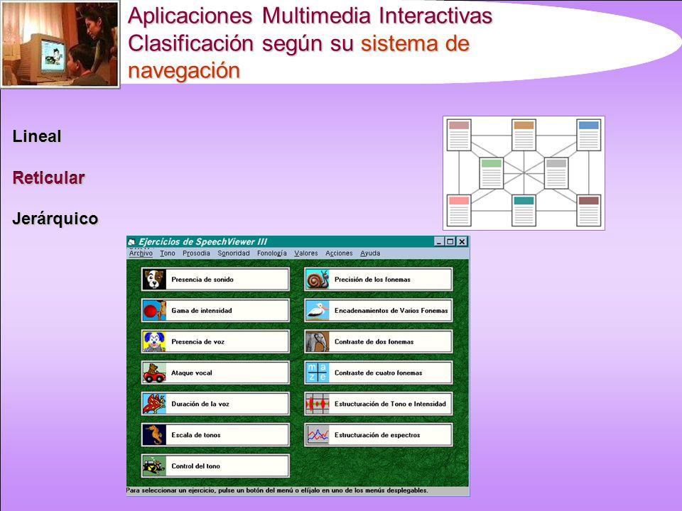 LinealReticularJerárquico Aplicaciones Multimedia Interactivas Clasificación según su sistema de navegación Lineal