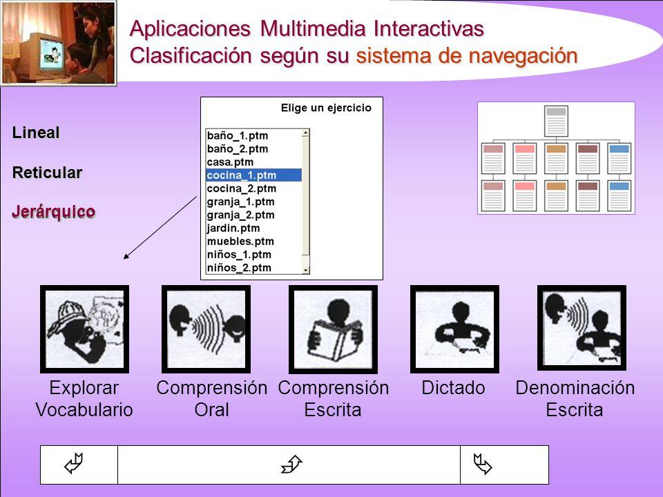 LinealReticularJerárquico Jerárquico Explorar Vocabulario Comprensión Oral Comprensión Escrita DictadoDenominación Escrita