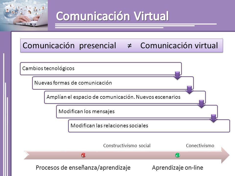 Cambios tecnológicosNuevas formas de comunicaciónAmplían el espacio de comunicación. Nuevos escenariosModifican los mensajesModifican las relaciones s