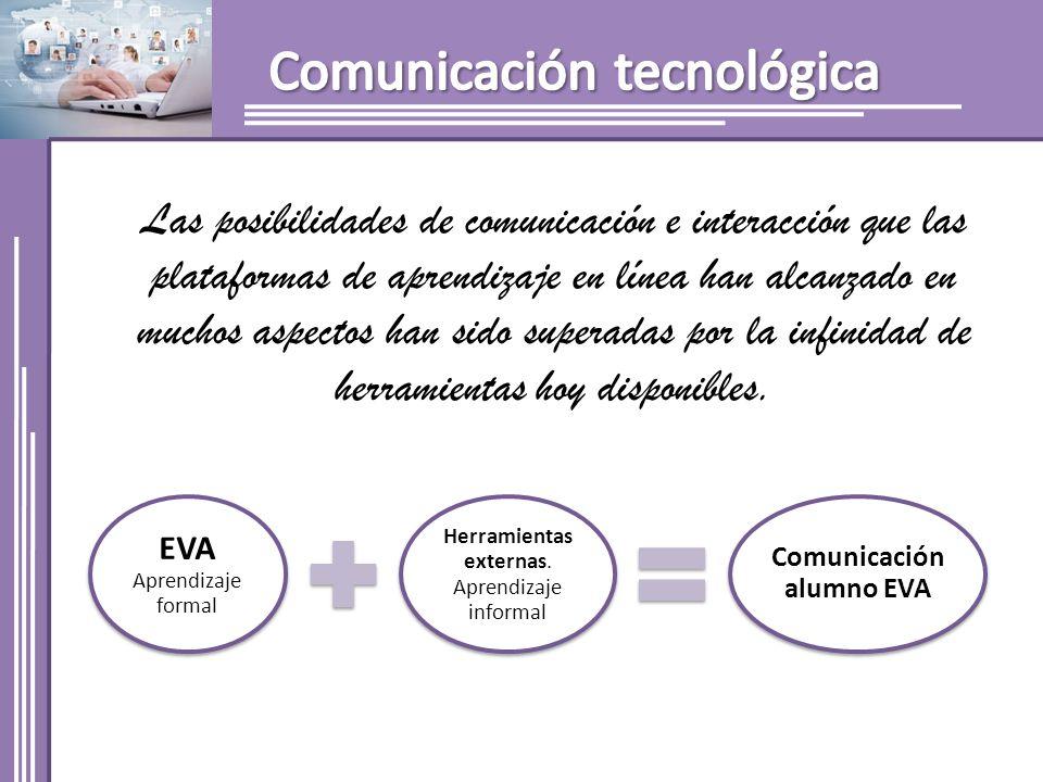 Las posibilidades de comunicación e interacción que las plataformas de aprendizaje en línea han alcanzado en muchos aspectos han sido superadas por la infinidad de herramientas hoy disponibles.