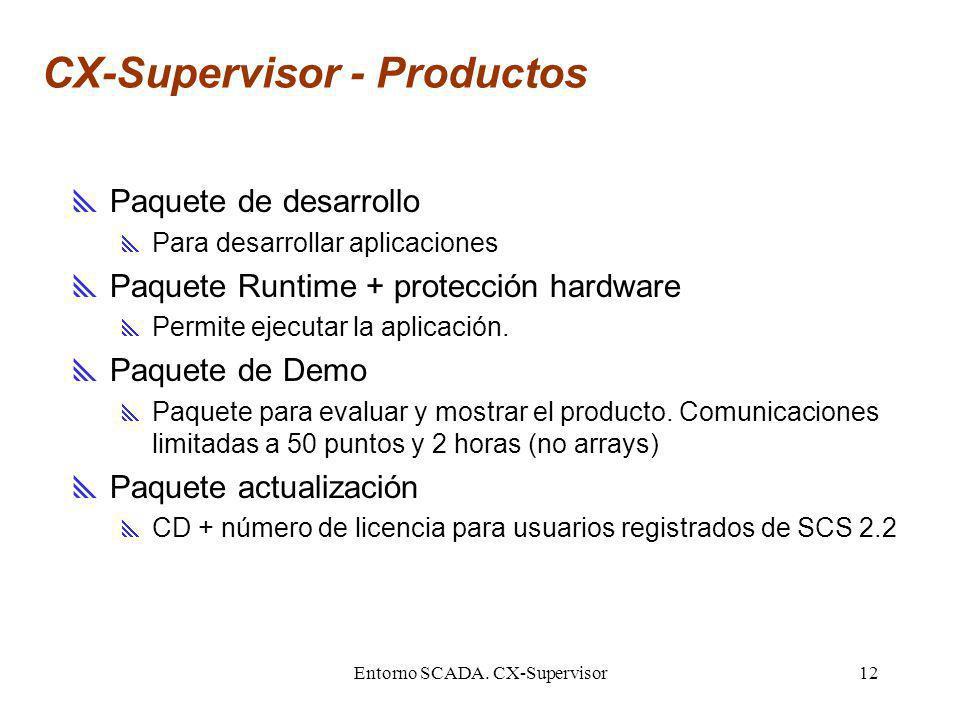 Entorno SCADA. CX-Supervisor12 CX-Supervisor - Productos Paquete de desarrollo Para desarrollar aplicaciones Paquete Runtime + protección hardware Per