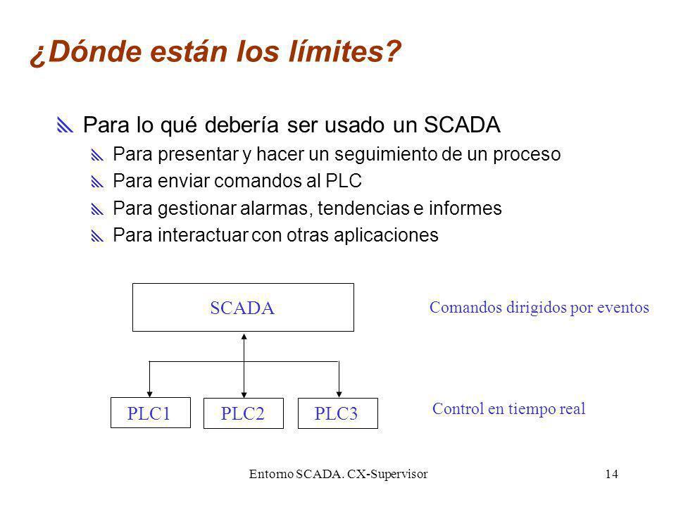 Entorno SCADA. CX-Supervisor14 ¿Dónde están los límites? Para lo qué debería ser usado un SCADA Para presentar y hacer un seguimiento de un proceso Pa