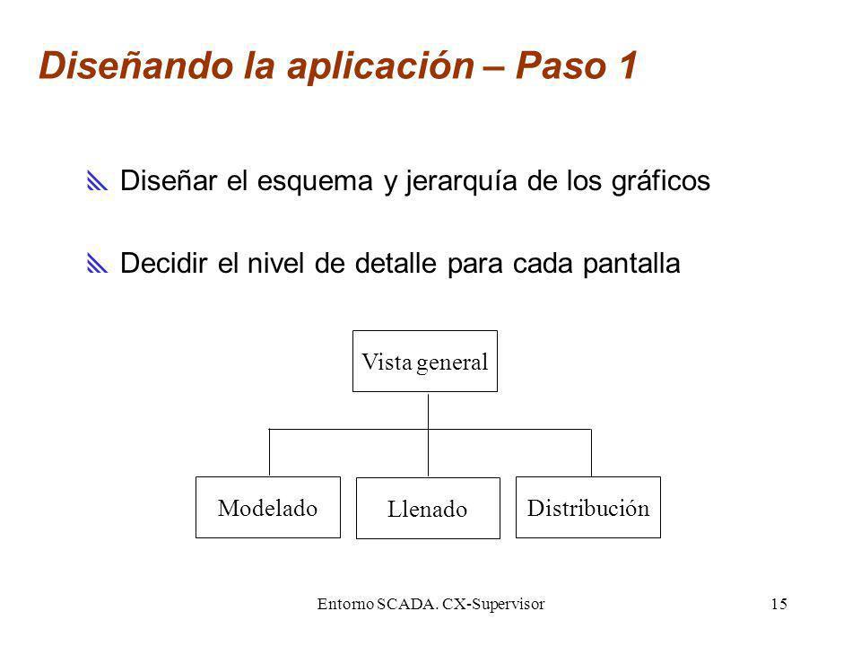 Entorno SCADA. CX-Supervisor15 Diseñando la aplicación – Paso 1 Diseñar el esquema y jerarquía de los gráficos Decidir el nivel de detalle para cada p