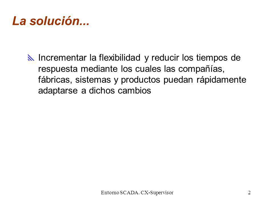Entorno SCADA. CX-Supervisor2 La solución... Incrementar la flexibilidad y reducir los tiempos de respuesta mediante los cuales las compañías, fábrica