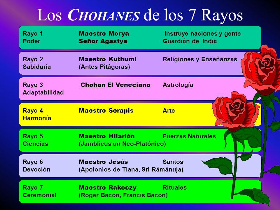 Los C HOHANES de los 7 Rayos Rayo 1 Maestro Morya Instruye naciones y gente Poder Señor Agastya Guardián de India Rayo 2 Maestro Kuthumi Religiones y