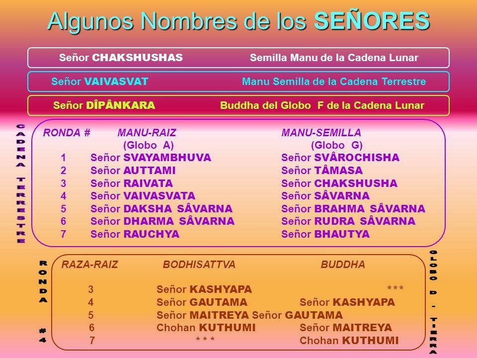Algunos Nombres de los SEÑORES Señor CHAKSHUSHAS Semilla Manu de la Cadena Lunar Señor VAIVASVAT Manu Semilla de la Cadena Terrestre Señor DÎPÂNKARA B