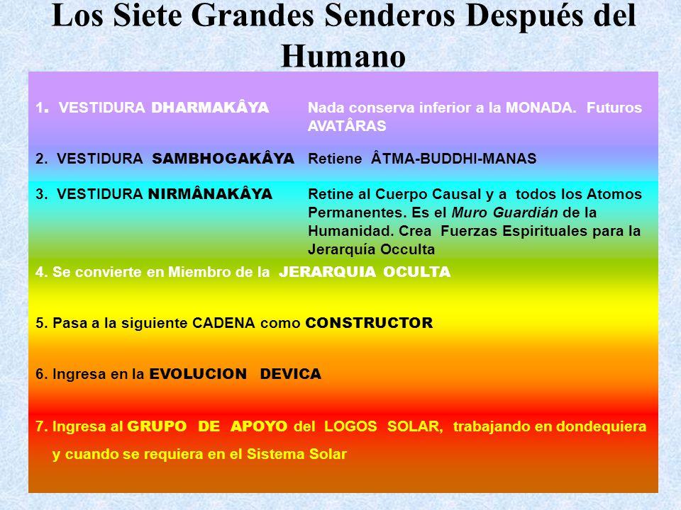 Los Siete Grandes Senderos Después del Humano 1. VESTIDURA DHARMAKÂYA Nada conserva inferior a la MONADA. Futuros AVATÂRAS 2. VESTIDURA SAMBHOGAKÂYA R
