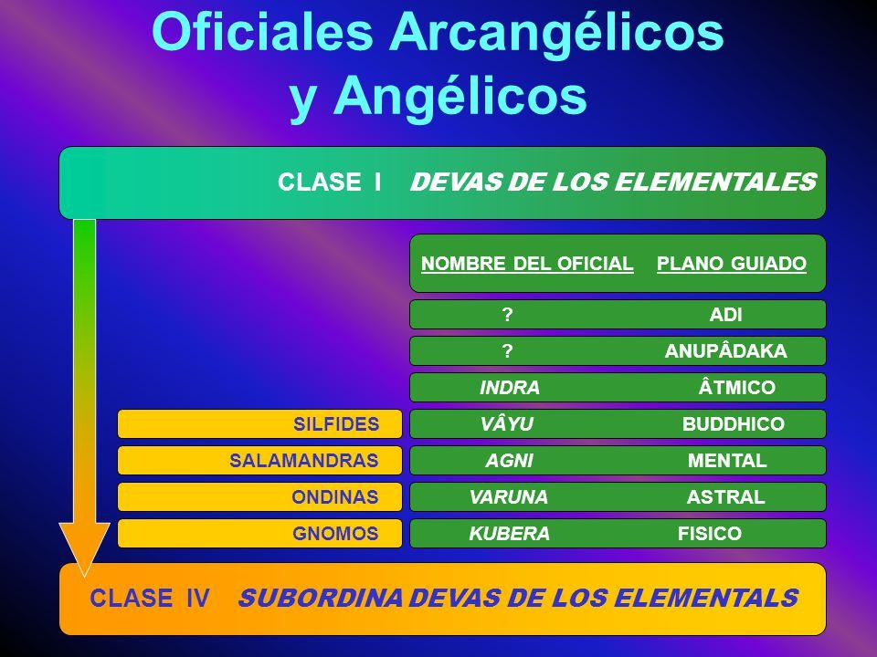 Oficiales Arcangélicos y Angélicos CLASE I DEVAS DE LOS ELEMENTALES NOMBRE DEL OFICIAL PLANO GUIADO ? ADI ? ANUPÂDAKA INDRA ÂTMICO VÂYU BUDDHICO AGNI