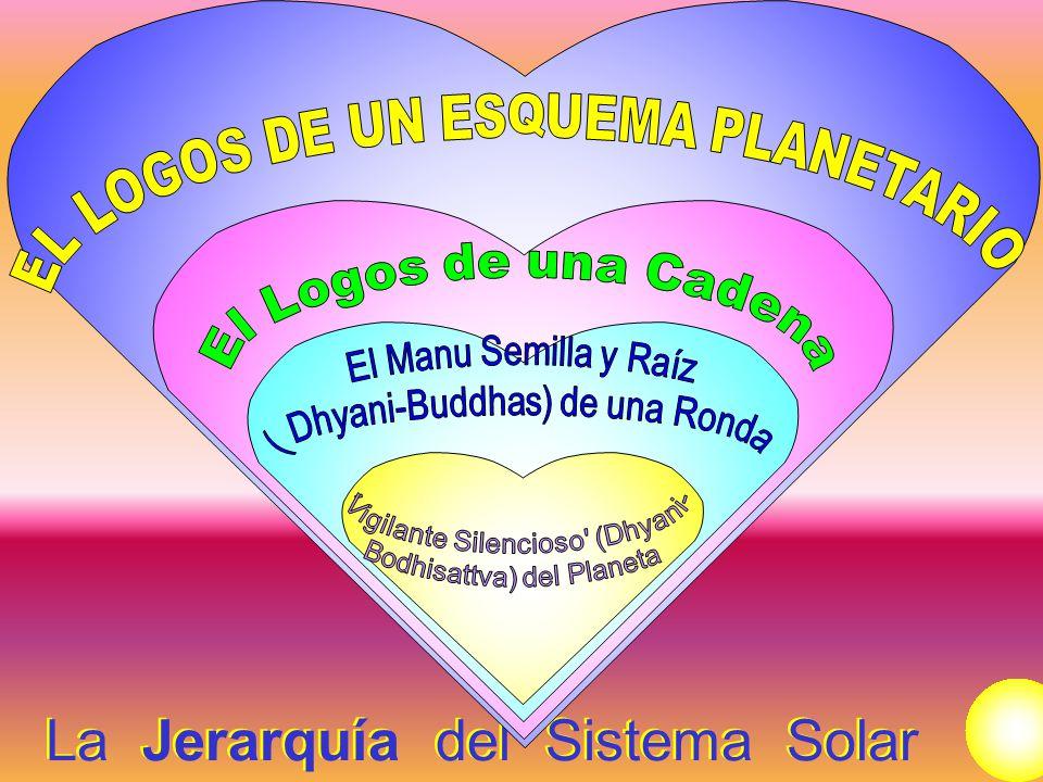 La Jerarquía del Sistema Solar La Jerarquía del Sistema Solar