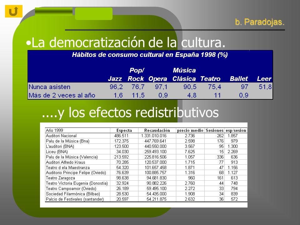 La democratización de la cultura. b. Paradojas.....y los efectos redistributivos