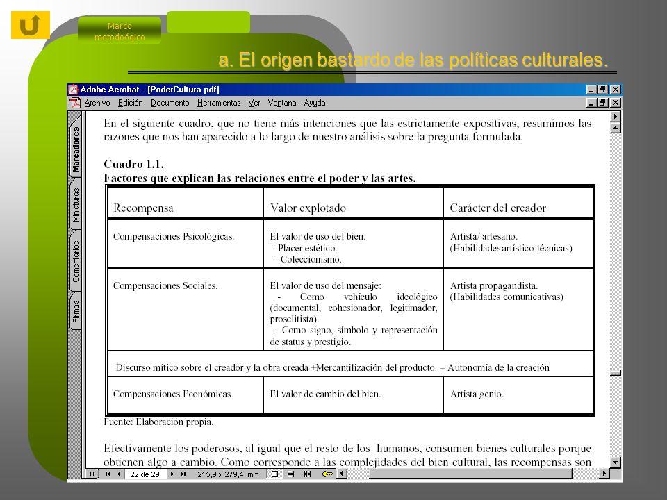 La situación de la región de Murcia en el contexto de la provisión de alta cultura en España (Carrasco, Rausell, 2001)
