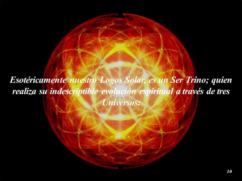 Recuerdo que viene a ser la representación cósmica de la evolución del Universo; que se apoya, en el cuadrado que asciende con el triángulo. Y que cul