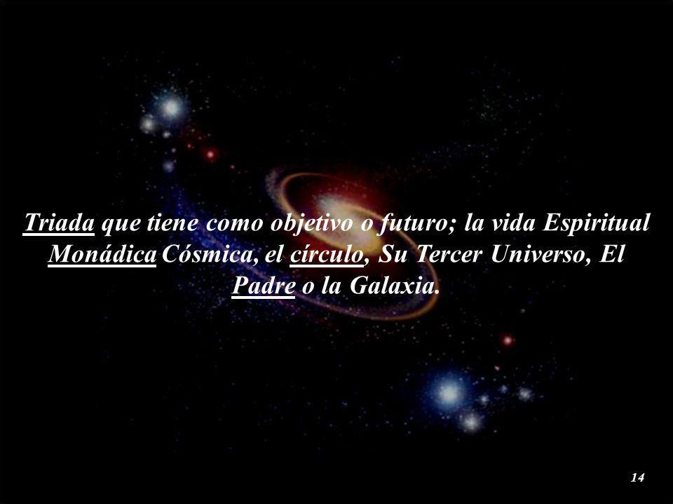 Sistema Solar; en el que la figura más resaltante que emanó fue el triángulo, con el Sol en la cúspide. Formado por los vehículos espirituales de la m