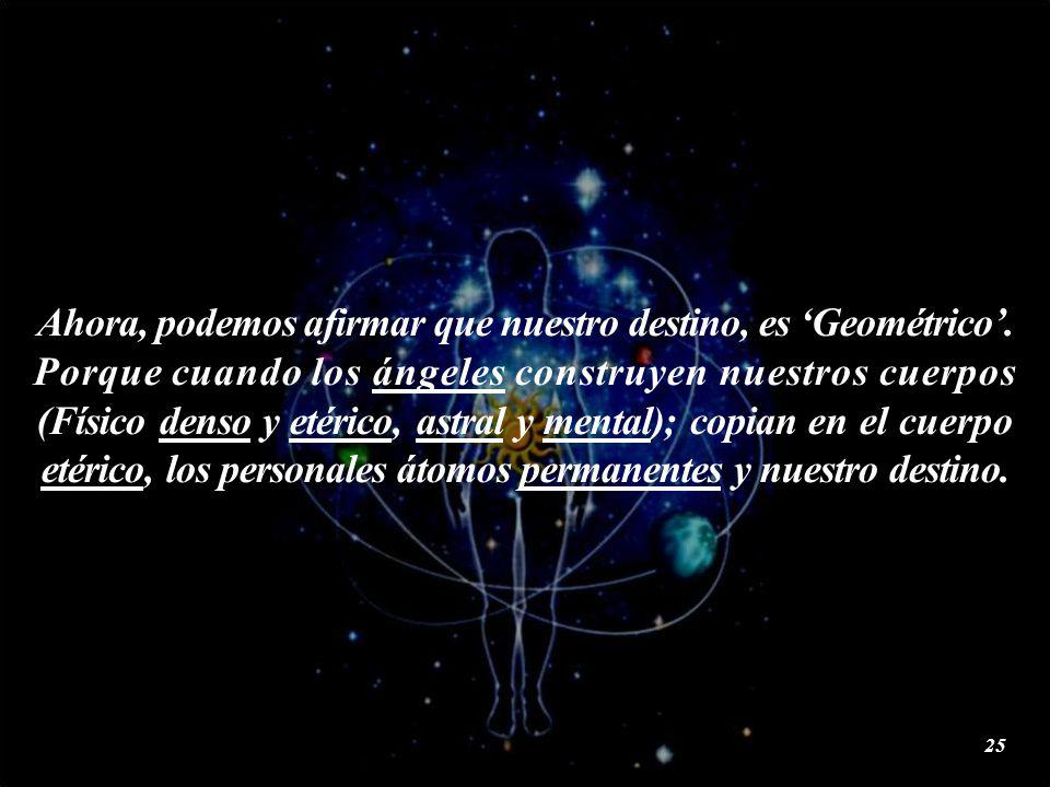 Figuras geométricas proporcionadas por las almas en su proyección causal; a través, de los átomos permanentes de los cuerpo físico (Denso y etérico), astral y mental.