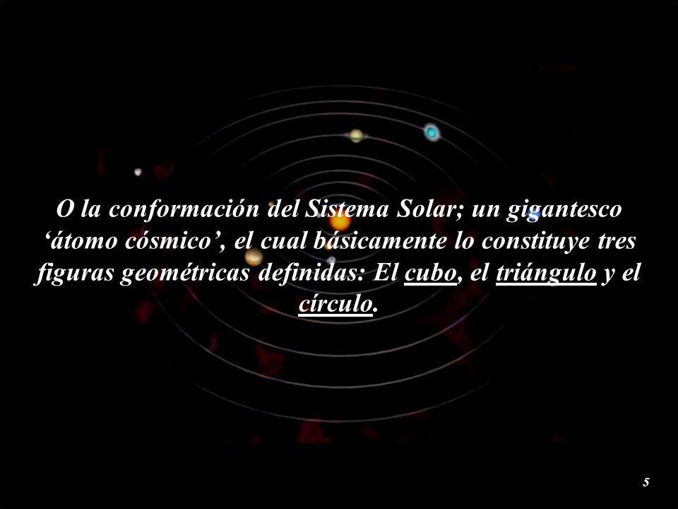 O la conformación del Sistema Solar; un gigantesco átomo cósmico, el cual básicamente lo constituye tres figuras geométricas definidas: El cubo, el triángulo y el círculo.