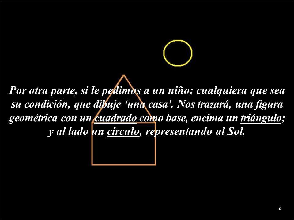 O la conformación del Sistema Solar; un gigantesco átomo cósmico, el cual básicamente lo constituye tres figuras geométricas definidas: El cubo, el tr