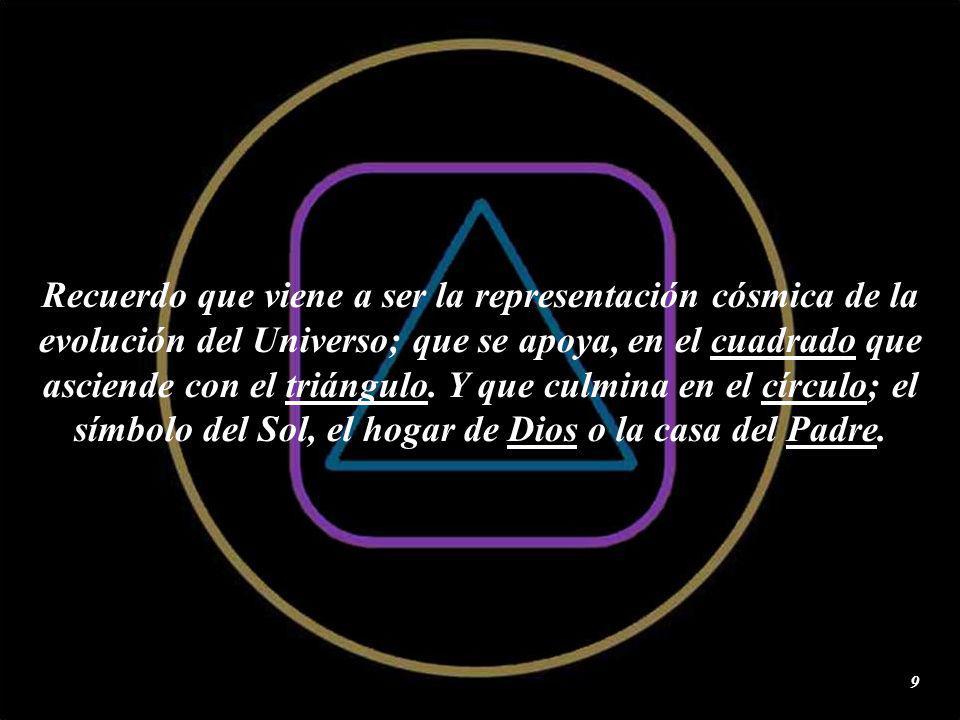 Recuerdo que viene a ser la representación cósmica de la evolución del Universo; que se apoya, en el cuadrado que asciende con el triángulo.