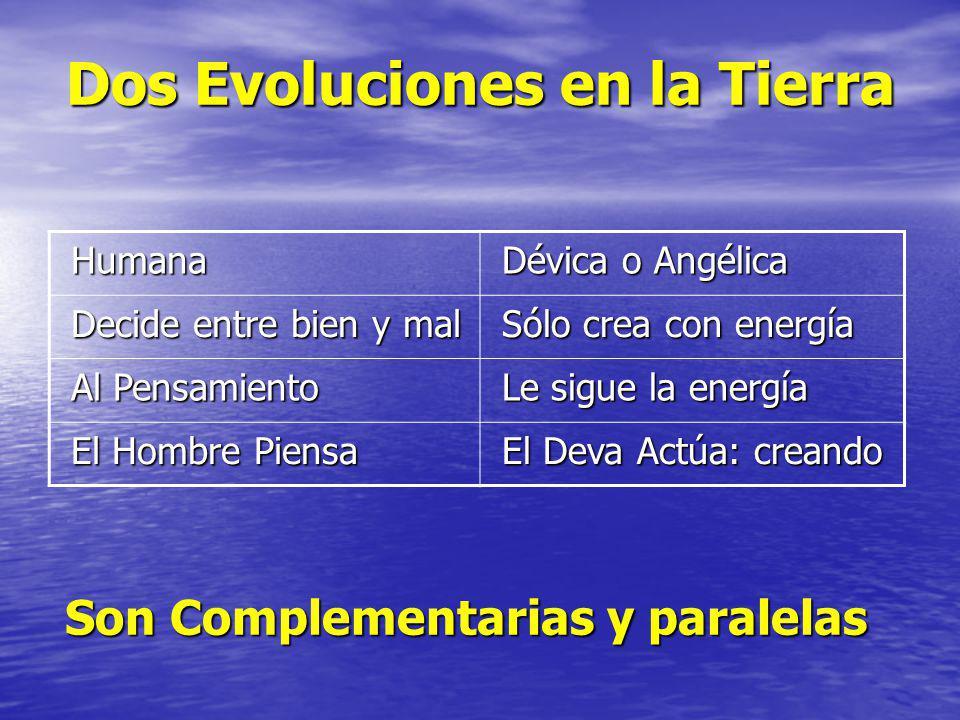 Dos Evoluciones en la Tierra Humana Humana Dévica o Angélica Dévica o Angélica Decide entre bien y mal Decide entre bien y mal Sólo crea con energía S