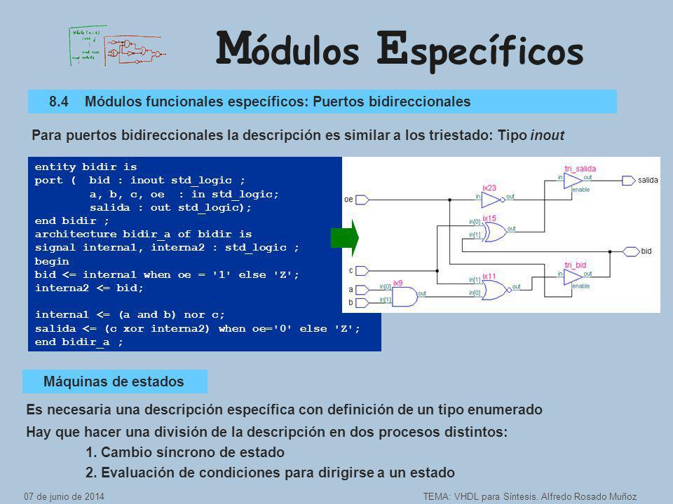 M ódulos E specíficos TEMA: VHDL para Síntesis.