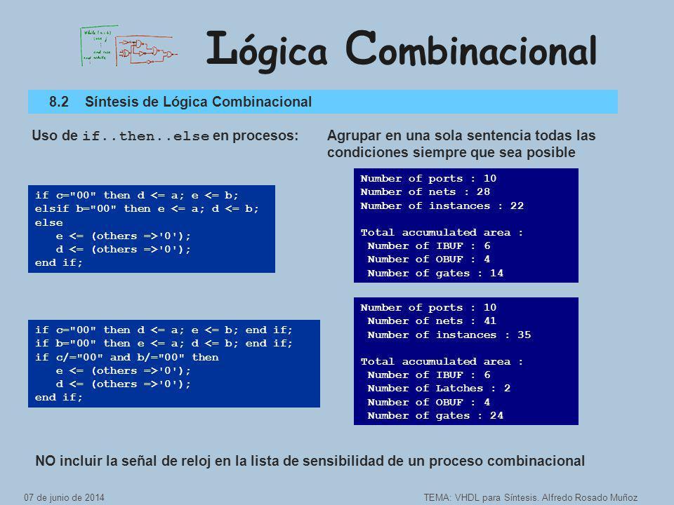 L ógica C ombinacional TEMA: VHDL para Síntesis.
