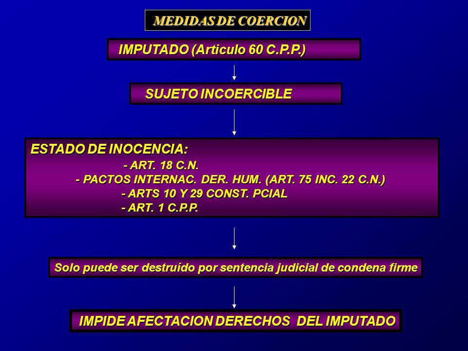 PRIVACION O RESTRICCIÓN DE LA LIBERTAD MEDIDA CAUTELAR MEDIDAS DE COERCION MEDIDAS DE COERCION EXCEPCIONAL *OBSTACULIZACION INVESTIGACIÓN *FUGA *FUGA *ELUDIR CUMPLIMIENTO PENA *ELUDIR CUMPLIMIENTO PENA EVITAR NO SUSTITUIBLE IMPRESCINDIBLE Duración: Tiempo necesario Desarrollo del procesoDesarrollo del proceso Dictado de sentencia definitivaDictado de sentencia definitiva