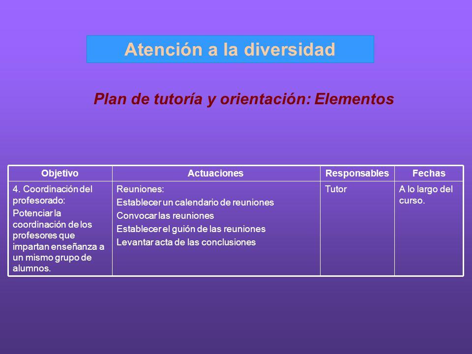Atención a la diversidad Plan de tutoría y orientación: Elementos A lo largo del curso. TutorReuniones: Establecer un calendario de reuniones Convocar