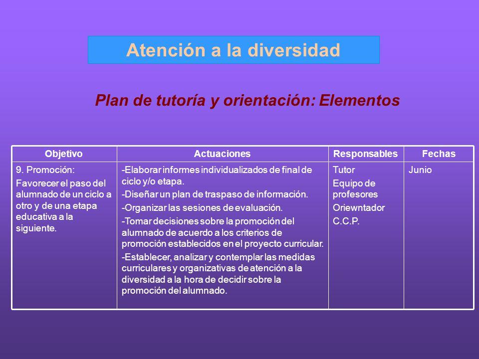 Atención a la diversidad JunioTutor Equipo de profesores Oriewntador C.C.P. -Elaborar informes individualizados de final de ciclo y/o etapa. -Diseñar
