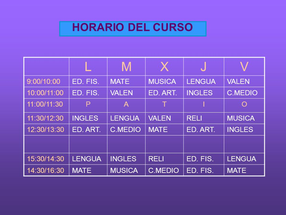 HORARIO DEL CURSO LMXJV 9:00/10:00ED. FIS.MATEMUSICALENGUAVALEN 10:00/11:00ED. FIS.VALENED. ART.INGLESC.MEDIO 11:00/11:30PATIO 11:30/12:30INGLESLENGUA