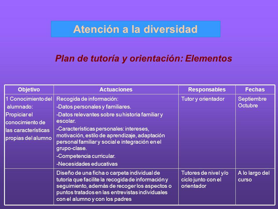 Atención a la diversidad Plan de tutoría y orientación: Elementos A lo largo del curso Tutores de nivel y/o ciclo junto con el orientador Diseño de un