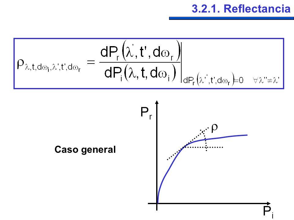 3.2.1. Reflectancia PiPi PrPr Caso general