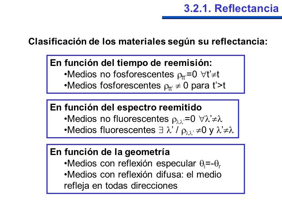 3.2.1. Reflectancia Clasificación de los materiales según su reflectancia: En función del espectro reemitido Medios no fluorescentes =0 Medios fluores