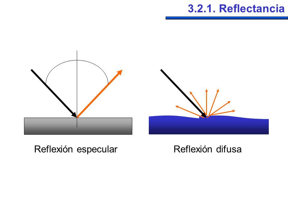 3.2.1. Reflectancia Reflexión especularReflexión difusa
