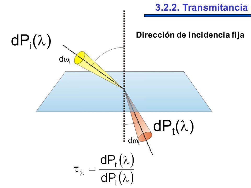 dP i ( ) dP t ( ) d i d t 3.2.2. Transmitancia Dirección de incidencia fija