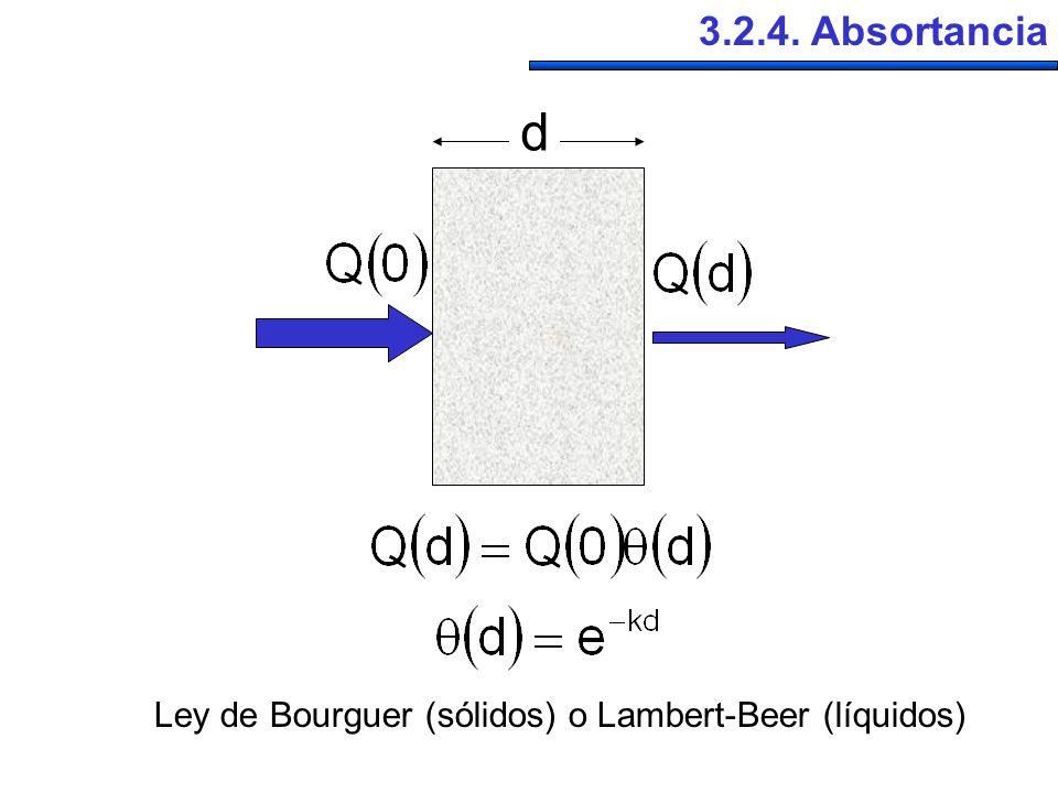 3.2.4. Absortancia d Ley de Bourguer (sólidos) o Lambert-Beer (líquidos)