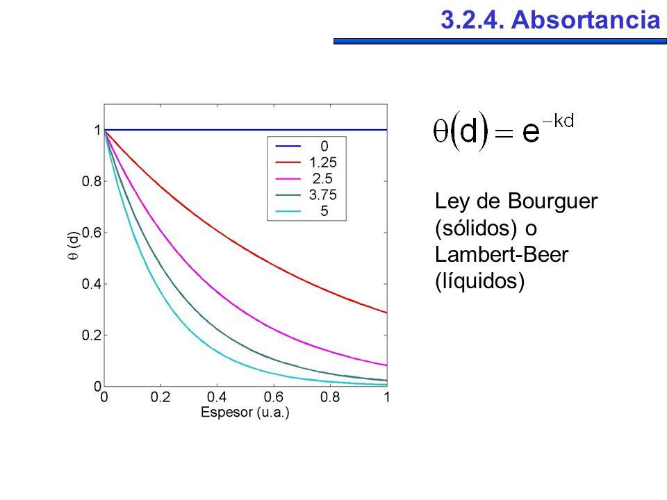 3.2.4. Absortancia Ley de Bourguer (sólidos) o Lambert-Beer (líquidos)