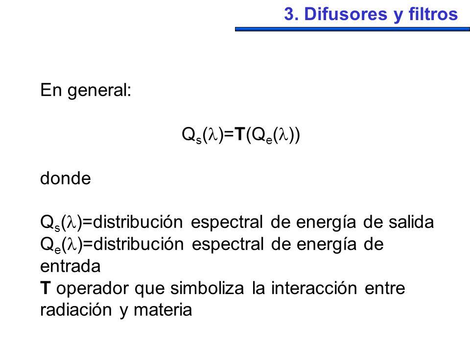 En general: Q s ( )=T(Q e ( )) donde Q s ( )=distribución espectral de energía de salida Q e ( )=distribución espectral de energía de entrada T operad