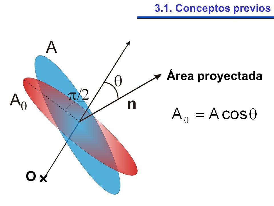 Área proyectada 3.1. Conceptos previos O