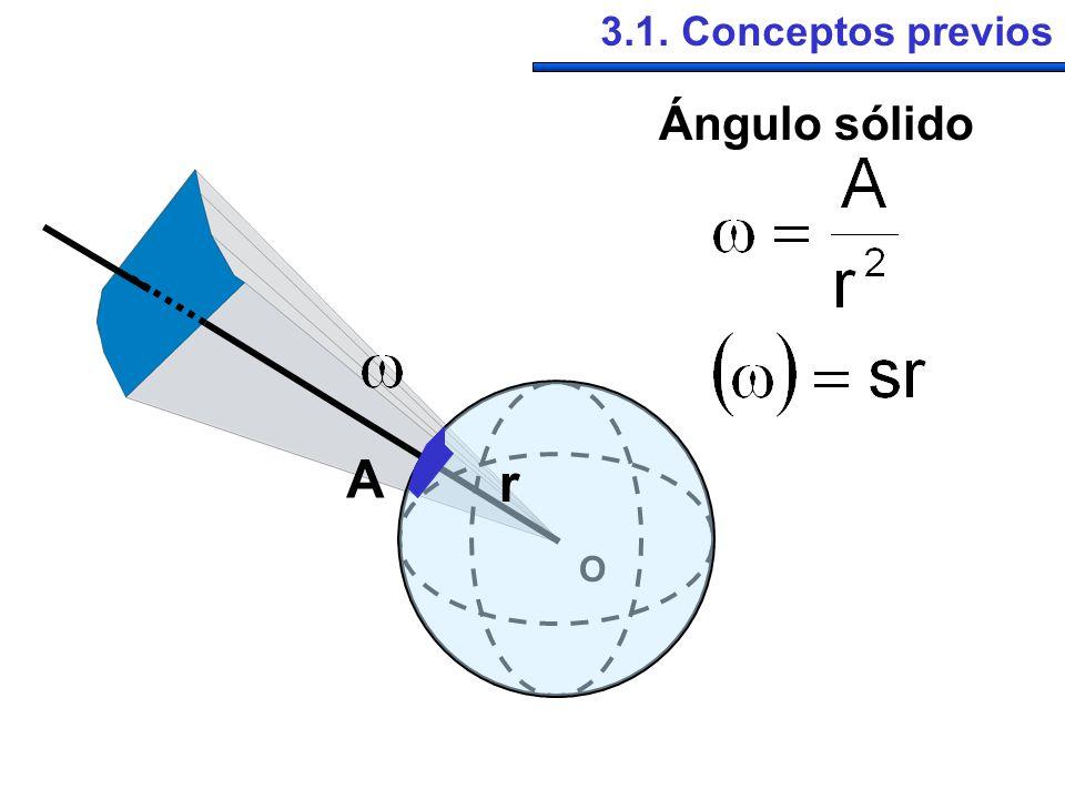 O Ángulo sólido 3.1. Conceptos previos A r