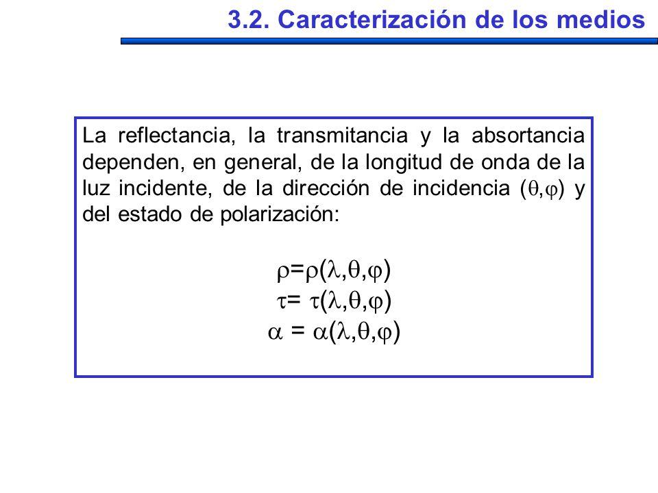 interfase rayo incidente rayo reflejado rayo transmitido i r t d i d t normal d r 3.2.