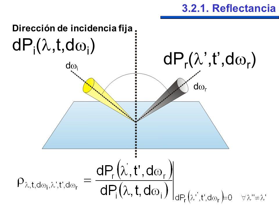 dP i (,t,d i ) dP r (,t,d r ) d i d r 3.2.1. Reflectancia Dirección de incidencia fija