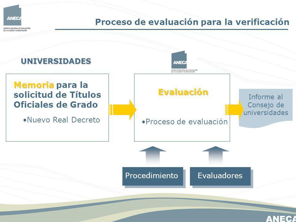 Proceso de evaluación para la verificación Memoria Memoria para la solicitud de Títulos Oficiales de Grado Nuevo Real Decreto UNIVERSIDADES Evaluación Proceso de evaluación ProcedimientoEvaluadores Informe al Consejo de universidades