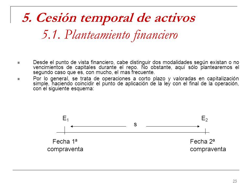 25 5. Cesión temporal de activos 5.1. Planteamiento financiero Desde el punto de vista financiero, cabe distinguir dos modalidades según existan o no