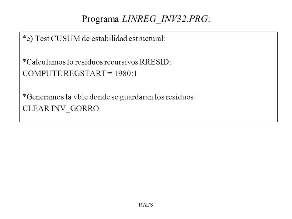 *e) Test CUSUM de estabilidad estructural: *Calculamos lo resíduos recursivos RRESID: COMPUTE REGSTART = 1980:1 *Generamos la vble donde se guardaran los resíduos: CLEAR INV_GORRO Programa LINREG_INV32.PRG: RATS