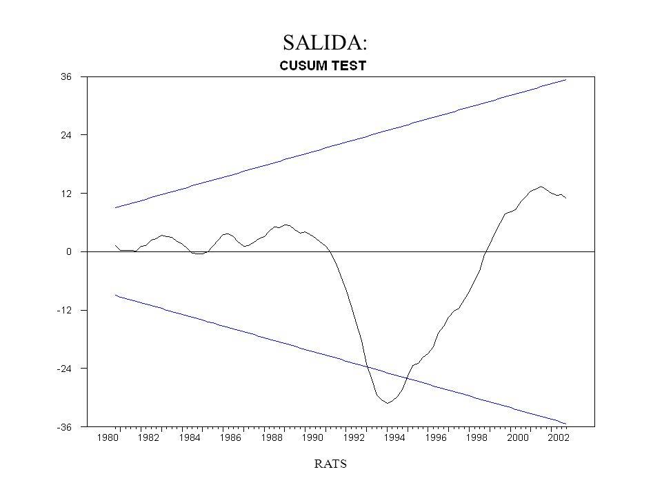 SALIDA: RATS