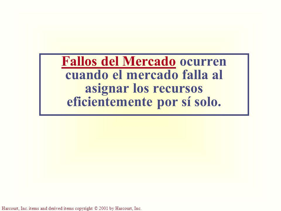 Harcourt, Inc. items and derived items copyright © 2001 by Harcourt, Inc. Fallos del Mercado ocurren cuando el mercado falla al asignar los recursos e
